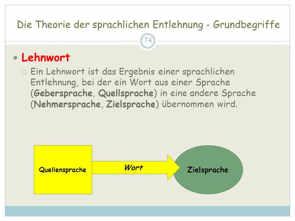 Die Theorie der sprachlichen Entlehnung - Grundbegriffe 74 Lehnwort Ein Lehnwort ist das Ergebnis einer sprachlichen Entlehnung, bei der ein Wort aus