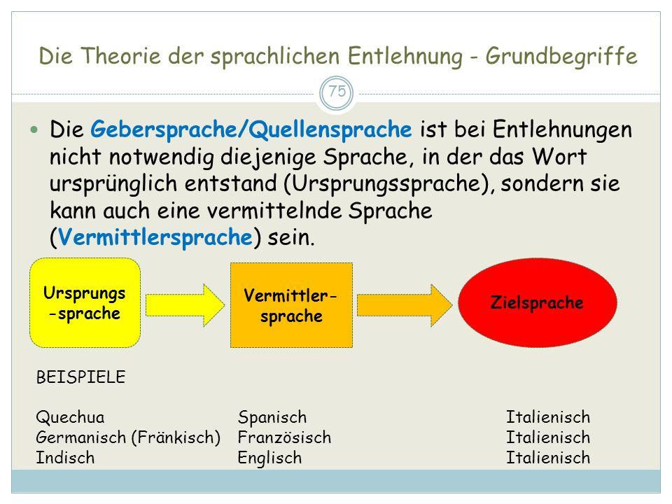 Die Theorie der sprachlichen Entlehnung - Grundbegriffe 75 Die Gebersprache/Quellensprache ist bei Entlehnungen nicht notwendig diejenige Sprache, in der das Wort ursprünglich entstand (Ursprungssprache), sondern sie kann auch eine vermittelnde Sprache (Vermittlersprache) sein.