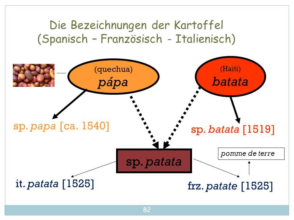 82 Die Bezeichnungen der Kartoffel (Spanisch – Französisch - Italienisch) (quechua) pápa sp. papa [ca. 1540] (Haiti) batata sp. batata [1519] sp. pata