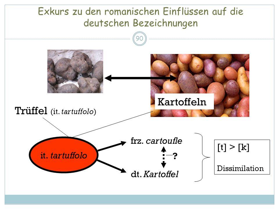 Exkurs zu den romanischen Einflüssen auf die deutschen Bezeichnungen 90 Trüffel (it. tartuffolo) Kartoffeln it. tartuffolo frz. cartoufle dt. Kartoffe