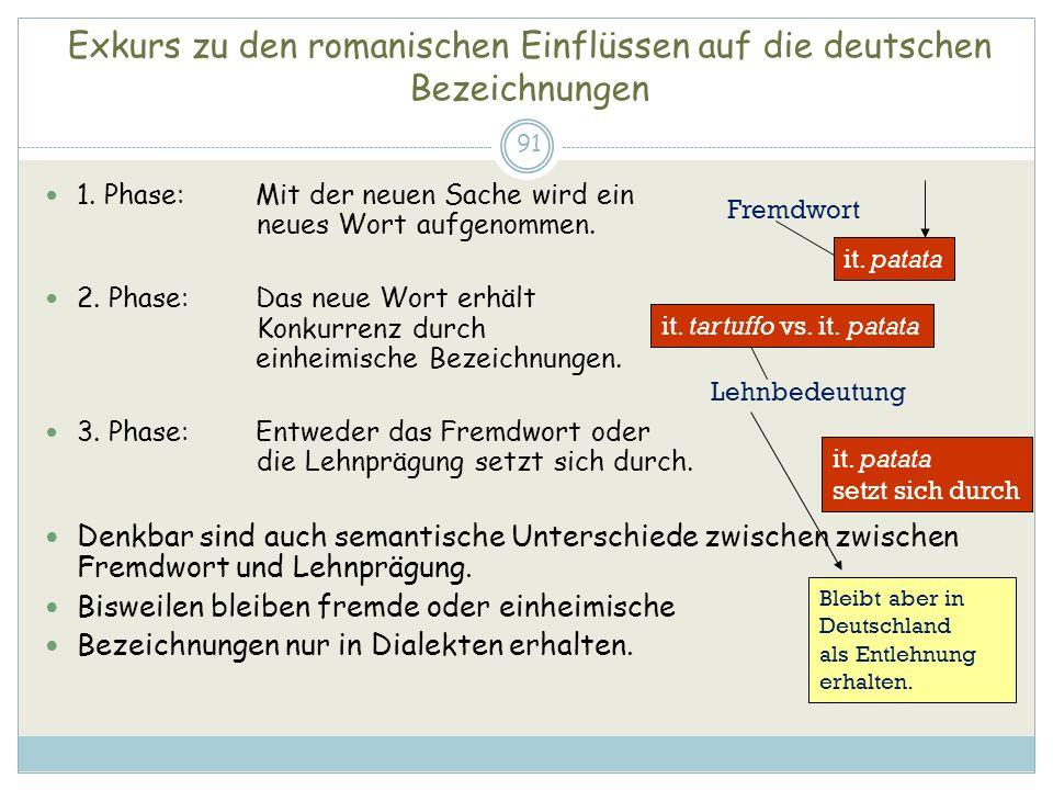 Exkurs zu den romanischen Einflüssen auf die deutschen Bezeichnungen 91 1. Phase: Mit der neuen Sache wird ein neues Wort aufgenommen. 2. Phase: Das n