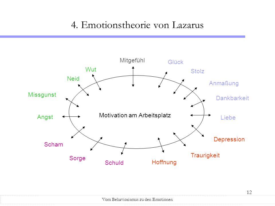 12 4. Emotionstheorie von Lazarus Missgunst Vom Behaviorismus zu den Emotionen Wut Neid Angst Sorge Schuld Scham Hoffnung Traurigkeit Depression Glück