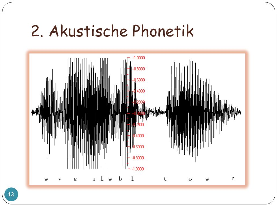 2. Akustische Phonetik 13