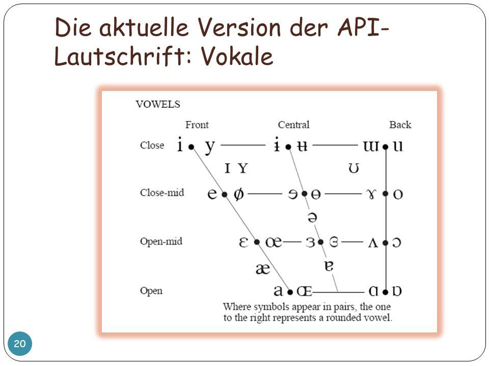 Die aktuelle Version der API- Lautschrift: Vokale 20