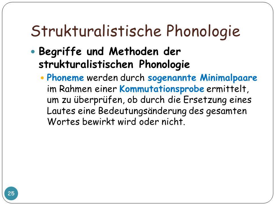 Strukturalistische Phonologie 25 Begriffe und Methoden der strukturalistischen Phonologie Phoneme werden durch sogenannte Minimalpaare im Rahmen einer