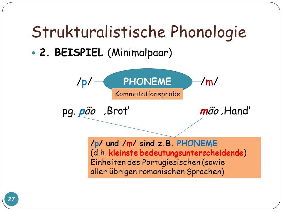 Strukturalistische Phonologie 27 2. BEISPIEL (Minimalpaar) /p/ /m/ pg. pão Brot mão Hand PHONEME /p/ und /m/ sind z.B. PHONEME (d.h. kleinste bedeutun