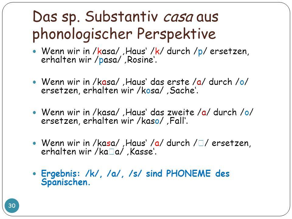 Das sp. Substantiv casa aus phonologischer Perspektive 30 Wenn wir in /kasa/ Haus /k/ durch /p/ ersetzen, erhalten wir /pasa/ Rosine. Wenn wir in /kas
