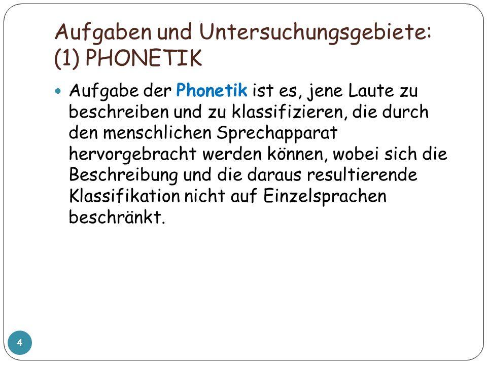 Aufgaben und Untersuchungsgebiete: (1) PHONETIK 4 Aufgabe der Phonetik ist es, jene Laute zu beschreiben und zu klassifizieren, die durch den menschli