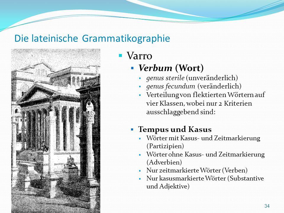 Die lateinische Grammatikographie Varro Verbum (Wort) genus sterile (unveränderlich) genus fecundum (veränderlich) Verteilung von flektierten Wörtern