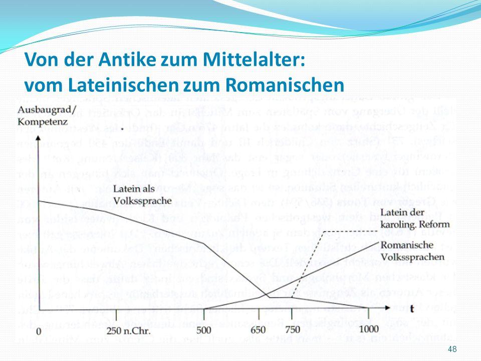 Von der Antike zum Mittelalter: vom Lateinischen zum Romanischen 48