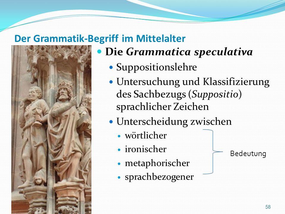 Der Grammatik-Begriff im Mittelalter Die Grammatica speculativa Suppositionslehre Untersuchung und Klassifizierung des Sachbezugs (Suppositio) sprachl