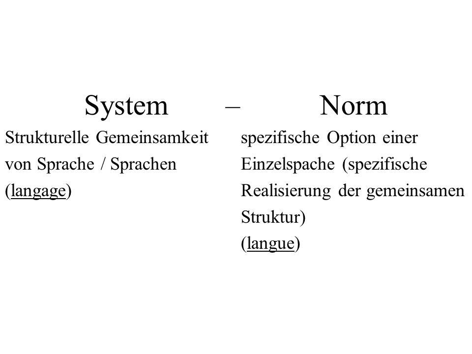 System – Norm Strukturelle Gemeinsamkeitspezifische Option einer von Sprache / SprachenEinzelspache (spezifische (langage)Realisierung der gemeinsamen