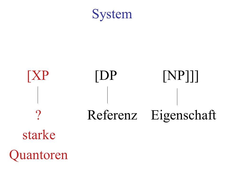 System [XP[DP[NP]]] ? Referenz Eigenschaft starke Quantoren