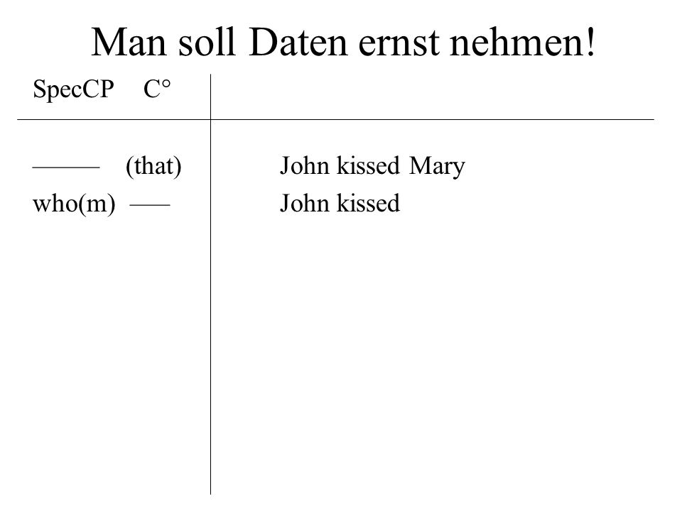 Man soll Daten ernst nehmen! SpecCPC° ––––– (that) John kissed Mary who(m) –––John kissed