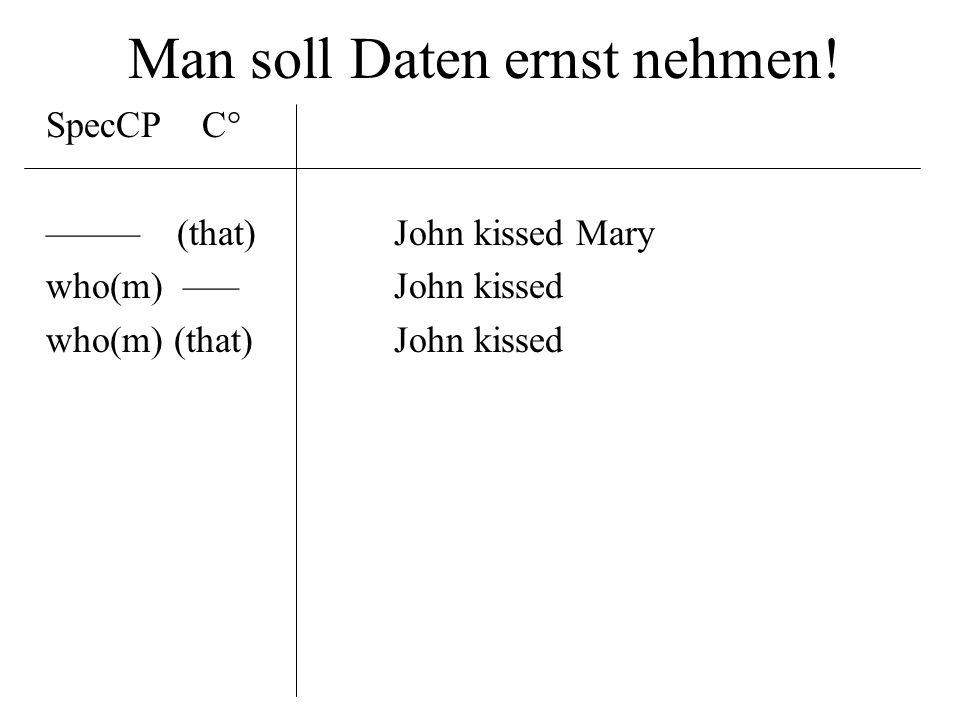 Man soll Daten ernst nehmen! SpecCPC° ––––– (that) John kissed Mary who(m) –––John kissed who(m) (that) John kissed