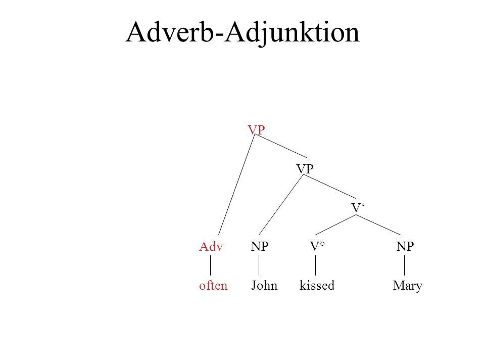 Adverb-Adjunktion VP V Adv NP V° NP often John kissedMary