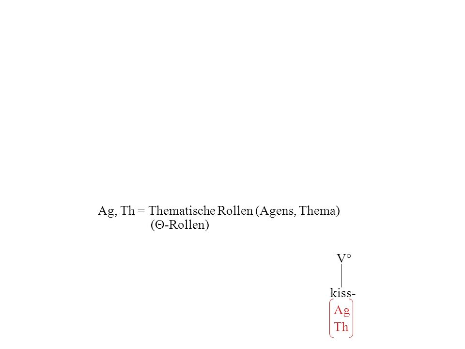 Ag, Th = Thematische Rollen (Agens, Thema) ( -Rollen) V° kiss- Ag Th