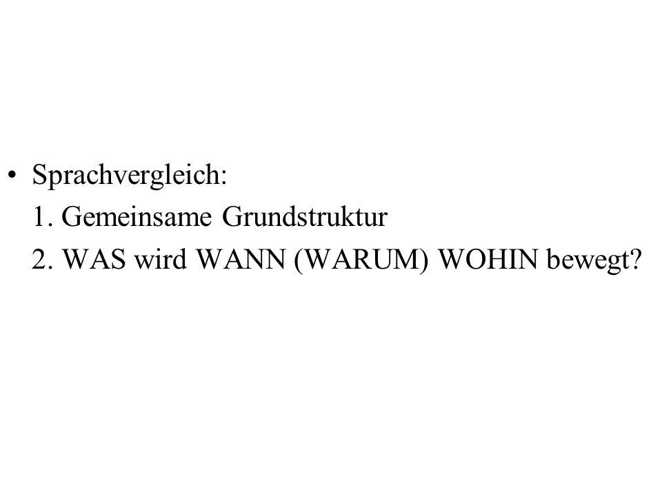 Sprachvergleich: 1. Gemeinsame Grundstruktur 2. WAS wird WANN (WARUM) WOHIN bewegt?