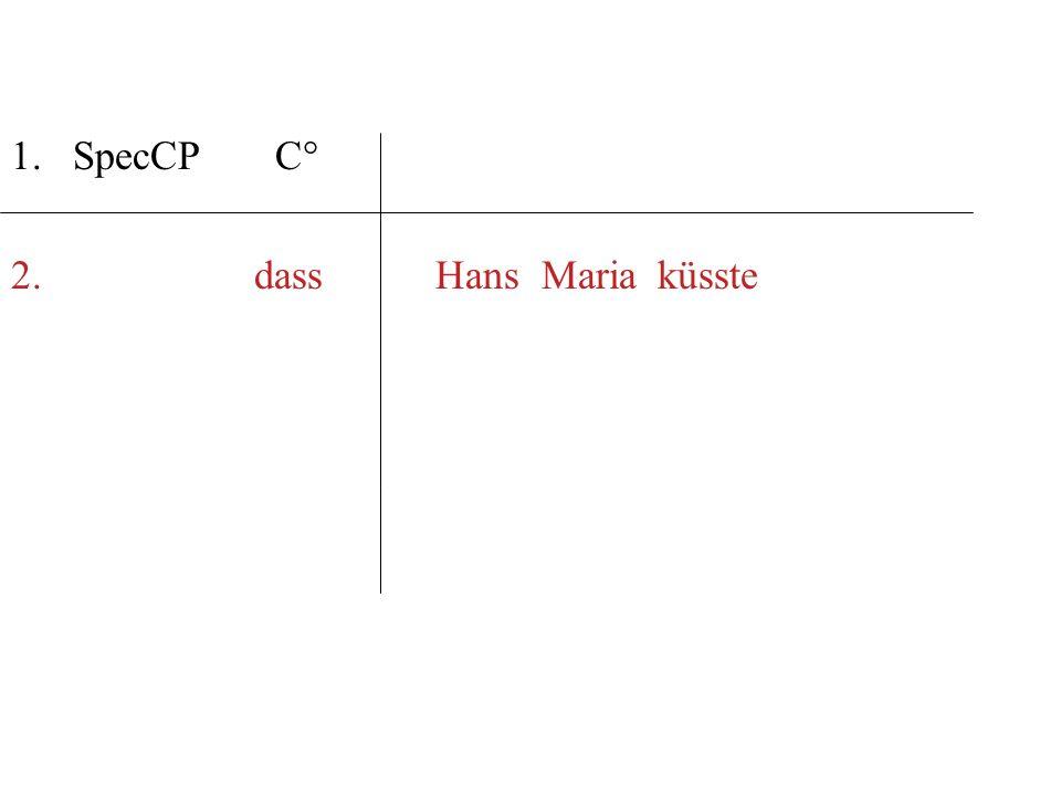 2. dass Hans Maria küsste