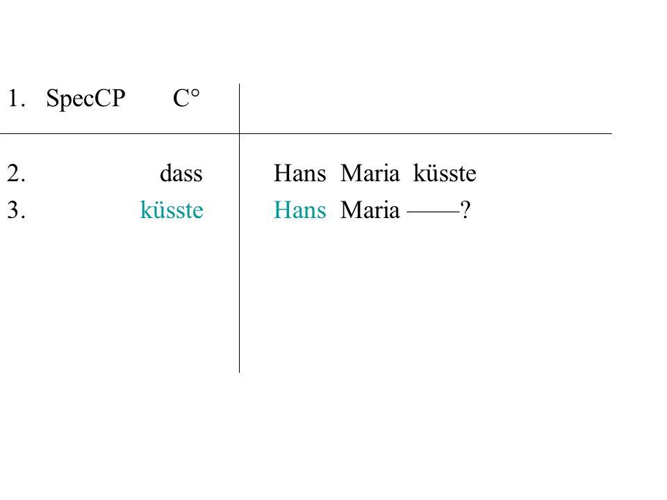 1.SpecCP C° 2. dass Hans Maria küsste 3. küsste Hans Maria––––?