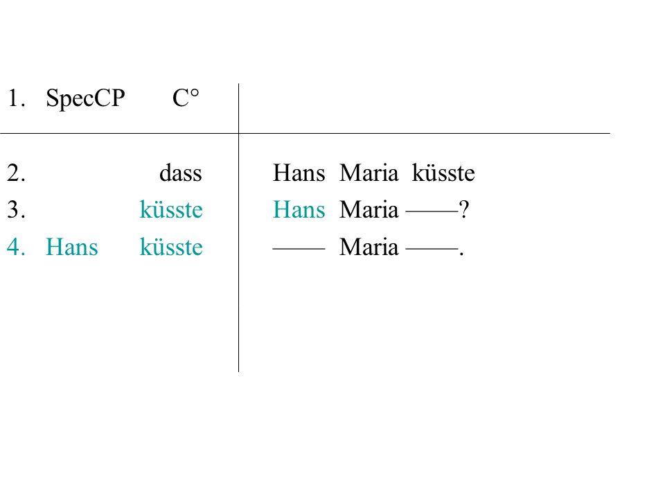1.SpecCP C° 2. dass Hans Maria küsste 3. küsste Hans Maria––––? 4.Hans küsste––––Maria––––.