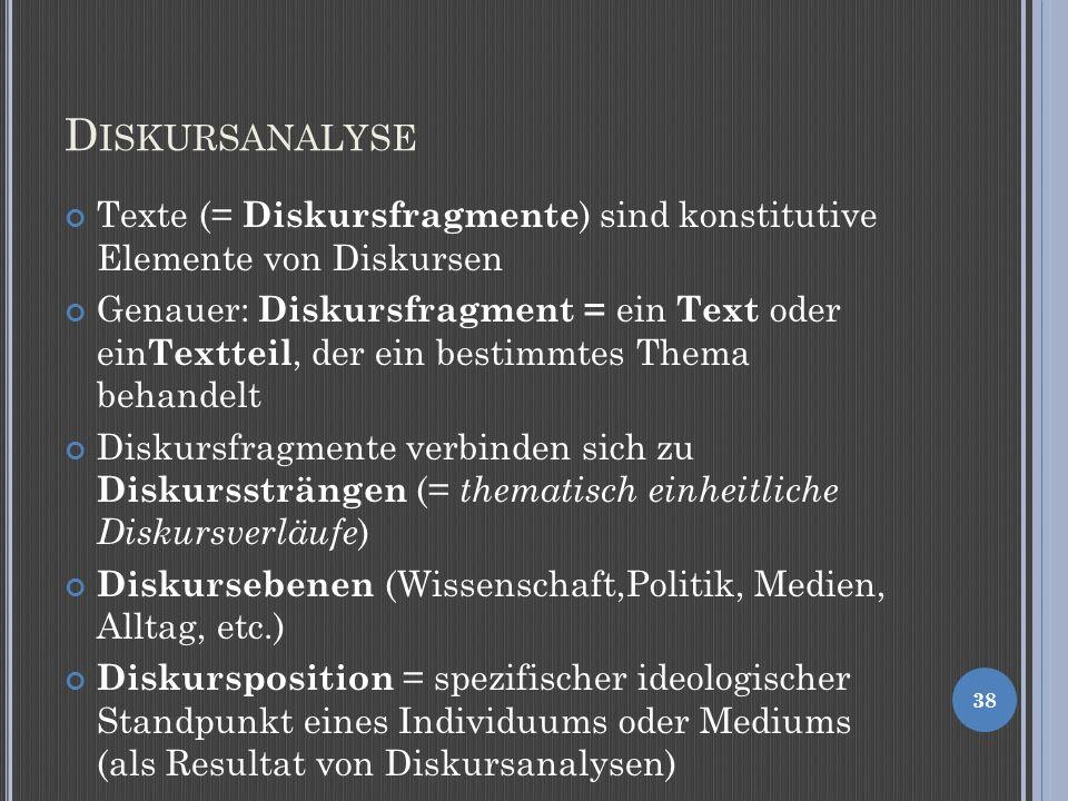 D ISKURSANALYSE Texte (= Diskursfragmente ) sind konstitutive Elemente von Diskursen Genauer: Diskursfragment = ein Text oder ein Textteil, der ein bestimmtes Thema behandelt Diskursfragmente verbinden sich zu Diskurssträngen (= thematisch einheitliche Diskursverläufe ) Diskursebenen (Wissenschaft,Politik, Medien, Alltag, etc.) Diskursposition = spezifischer ideologischer Standpunkt eines Individuums oder Mediums (als Resultat von Diskursanalysen) 38