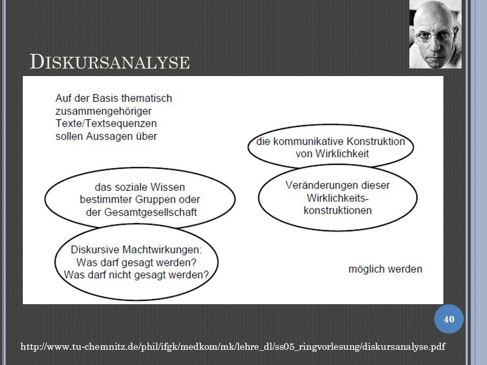 D ISKURSANALYSE 40 http://www.tu-chemnitz.de/phil/ifgk/medkom/mk/lehre_dl/ss05_ringvorlesung/diskursanalyse.pdf