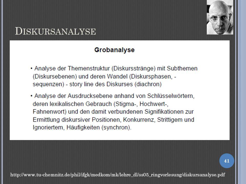 D ISKURSANALYSE 41 http://www.tu-chemnitz.de/phil/ifgk/medkom/mk/lehre_dl/ss05_ringvorlesung/diskursanalyse.pdf