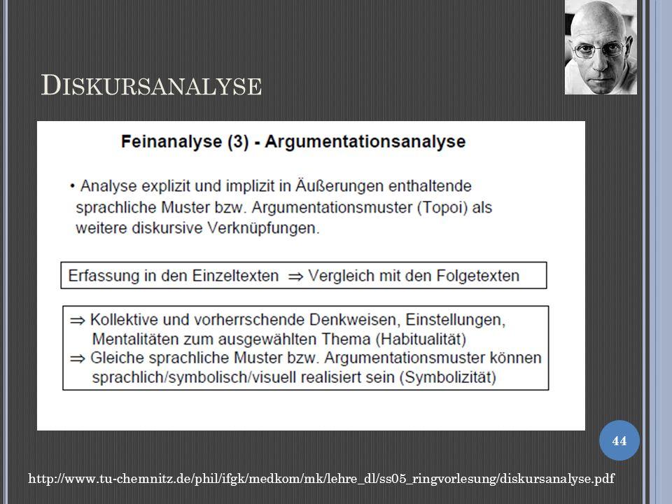 D ISKURSANALYSE 44 http://www.tu-chemnitz.de/phil/ifgk/medkom/mk/lehre_dl/ss05_ringvorlesung/diskursanalyse.pdf