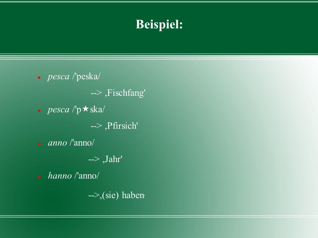 Beispiel: pesca /'peska/ -->,Fischfang' pesca /'p ska/ -->,Pfirsich' anno /'anno/ -->,Jahr' hanno /'anno/ -->,(sie) haben '