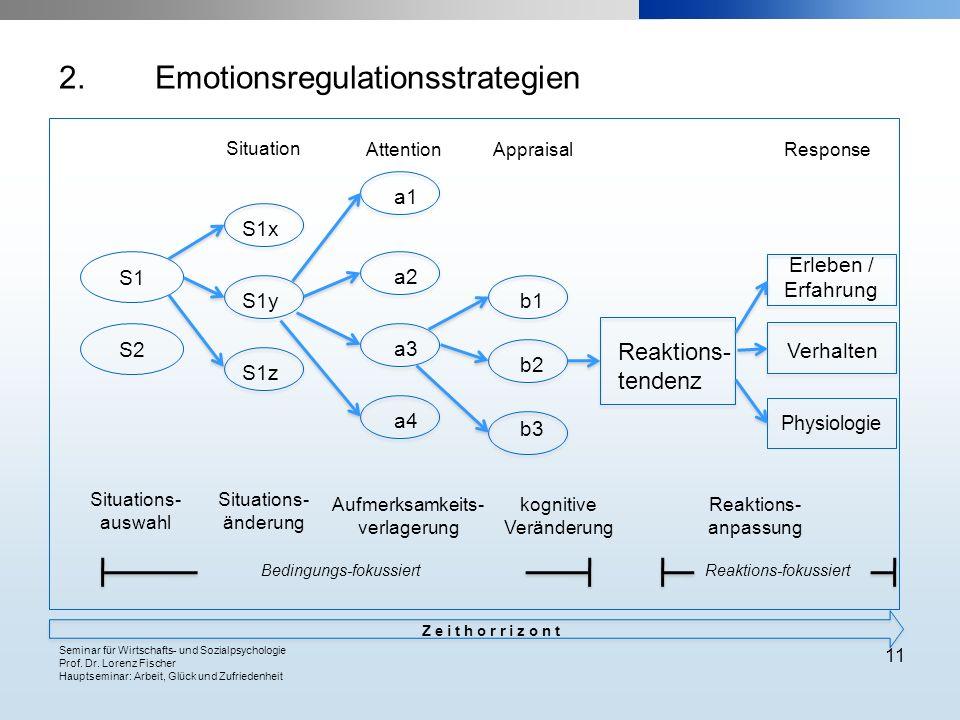 Seminar für Wirtschafts- und Sozialpsychologie Prof. Dr. Lorenz Fischer Hauptseminar: Arbeit, Glück und Zufriedenheit 11 2.Emotionsregulationsstrategi