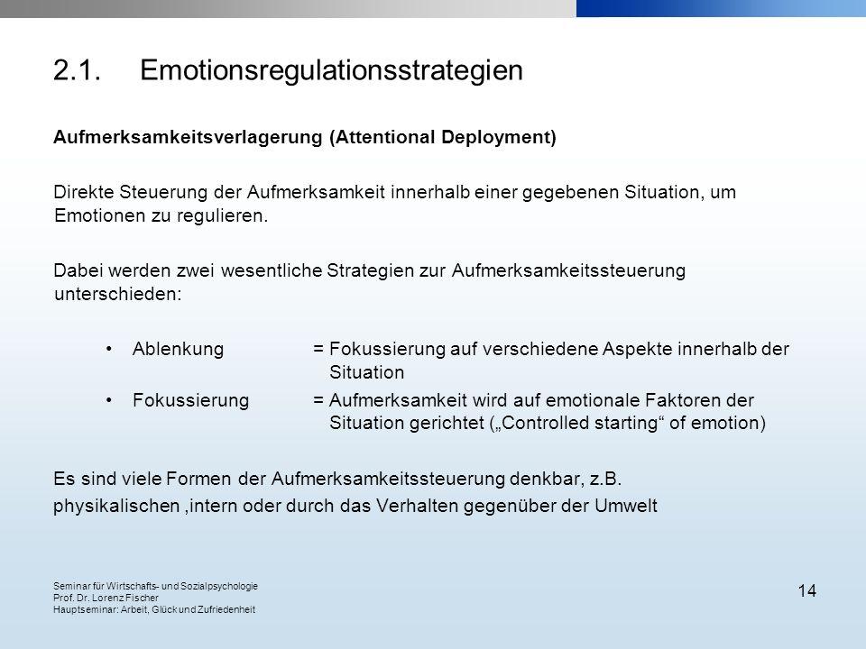Seminar für Wirtschafts- und Sozialpsychologie Prof. Dr. Lorenz Fischer Hauptseminar: Arbeit, Glück und Zufriedenheit 14 Aufmerksamkeitsverlagerung (A