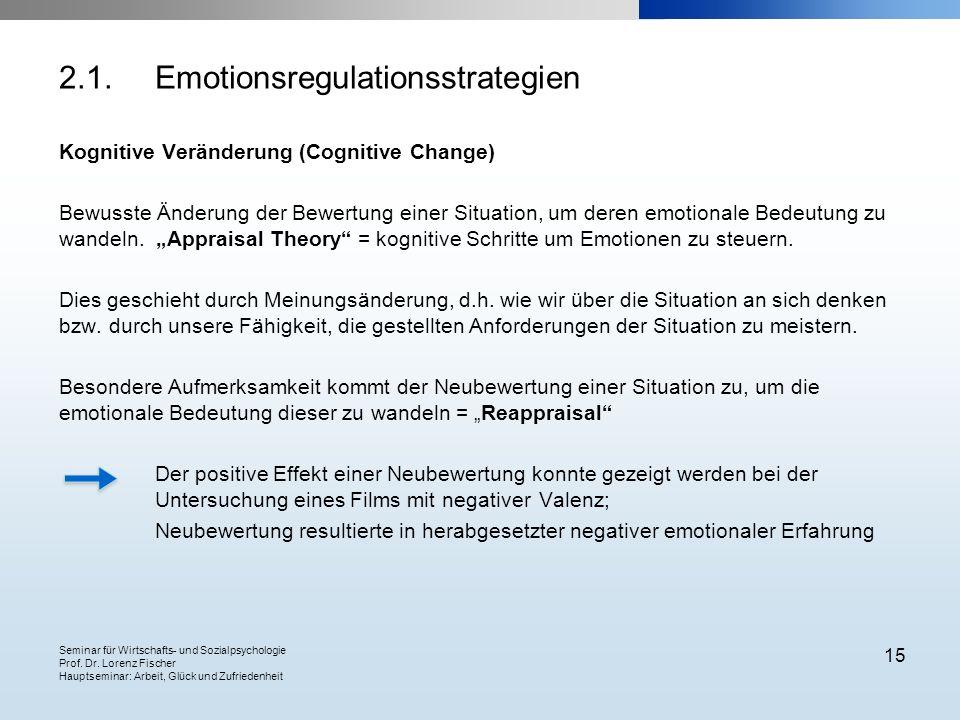 Seminar für Wirtschafts- und Sozialpsychologie Prof. Dr. Lorenz Fischer Hauptseminar: Arbeit, Glück und Zufriedenheit 15 Kognitive Veränderung (Cognit