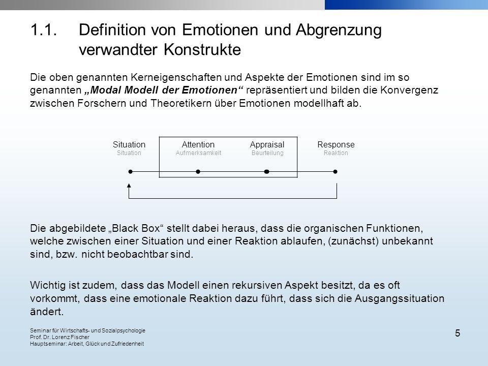 Seminar für Wirtschafts- und Sozialpsychologie Prof. Dr. Lorenz Fischer Hauptseminar: Arbeit, Glück und Zufriedenheit 5 Die oben genannten Kerneigensc