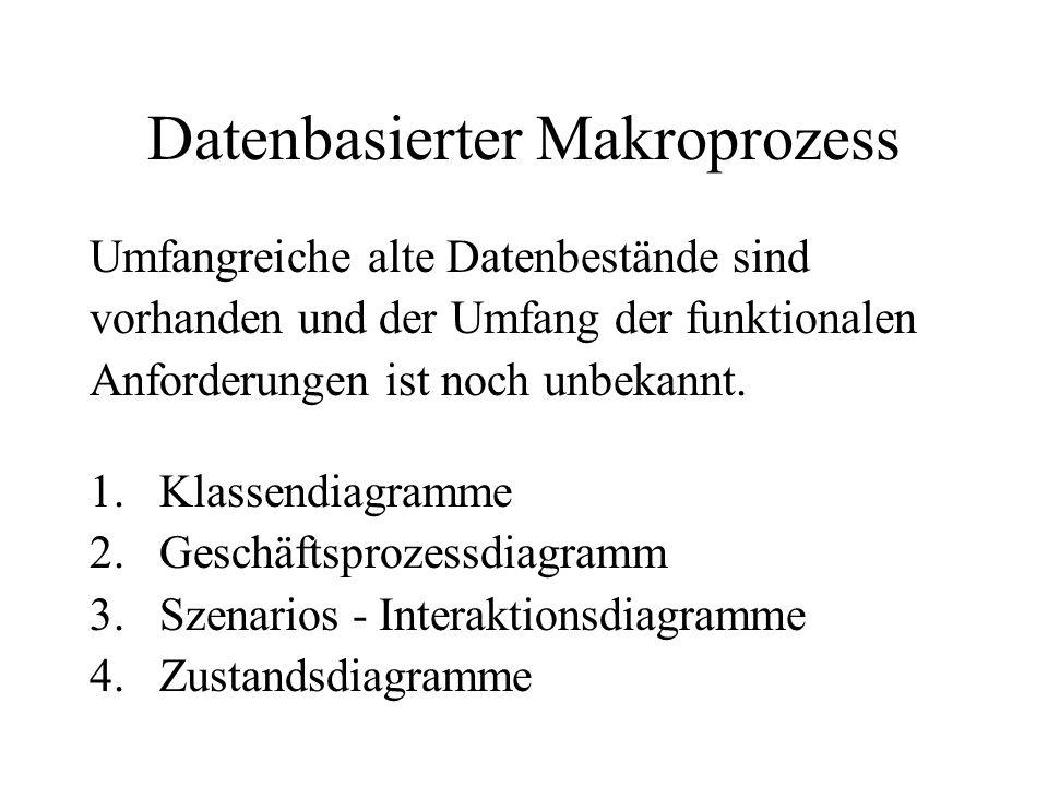 Datenbasierter Makroprozess Umfangreiche alte Datenbestände sind vorhanden und der Umfang der funktionalen Anforderungen ist noch unbekannt. 1.Klassen