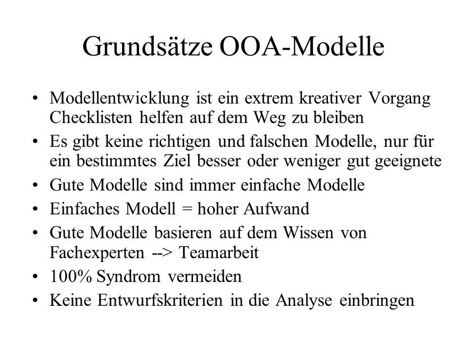 Grundsätze OOA-Modelle Modellentwicklung ist ein extrem kreativer Vorgang Checklisten helfen auf dem Weg zu bleiben Es gibt keine richtigen und falsch