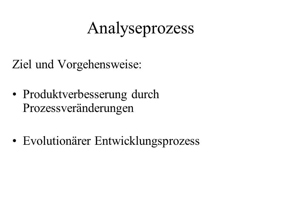 Analyseprozess Ziel und Vorgehensweise: Produktverbesserung durch Prozessveränderungen Evolutionärer Entwicklungsprozess