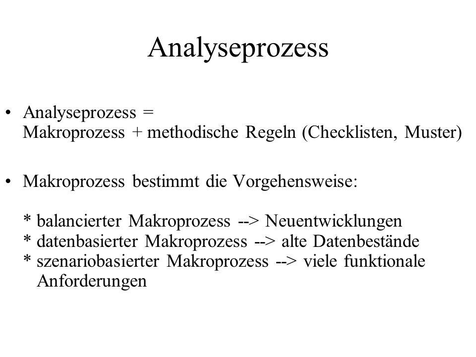 Analyseprozess Analyseprozess = Makroprozess + methodische Regeln (Checklisten, Muster) Makroprozess bestimmt die Vorgehensweise: * balancierter Makro