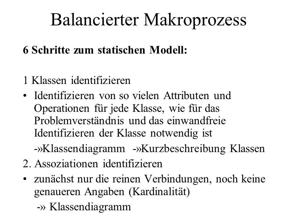 Balancierter Makroprozess 6 Schritte zum statischen Modell: 1 Klassen identifizieren Identifizieren von so vielen Attributen und Operationen für jede
