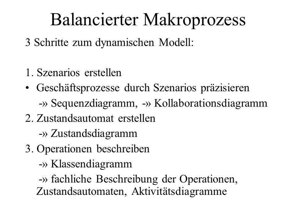 Balancierter Makroprozess 3 Schritte zum dynamischen Modell: 1. Szenarios erstellen Geschäftsprozesse durch Szenarios präzisieren -» Sequenzdiagramm,