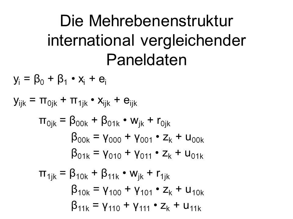 y i = β 0 + β 1 x i + e i y ijk = π 0jk + π 1jk x ijk + e ijk π 0jk = β 00k + β 01k w jk + r 0jk π 1jk = β 10k + β 11k w jk + r 1jk β 00k = γ 000 + γ