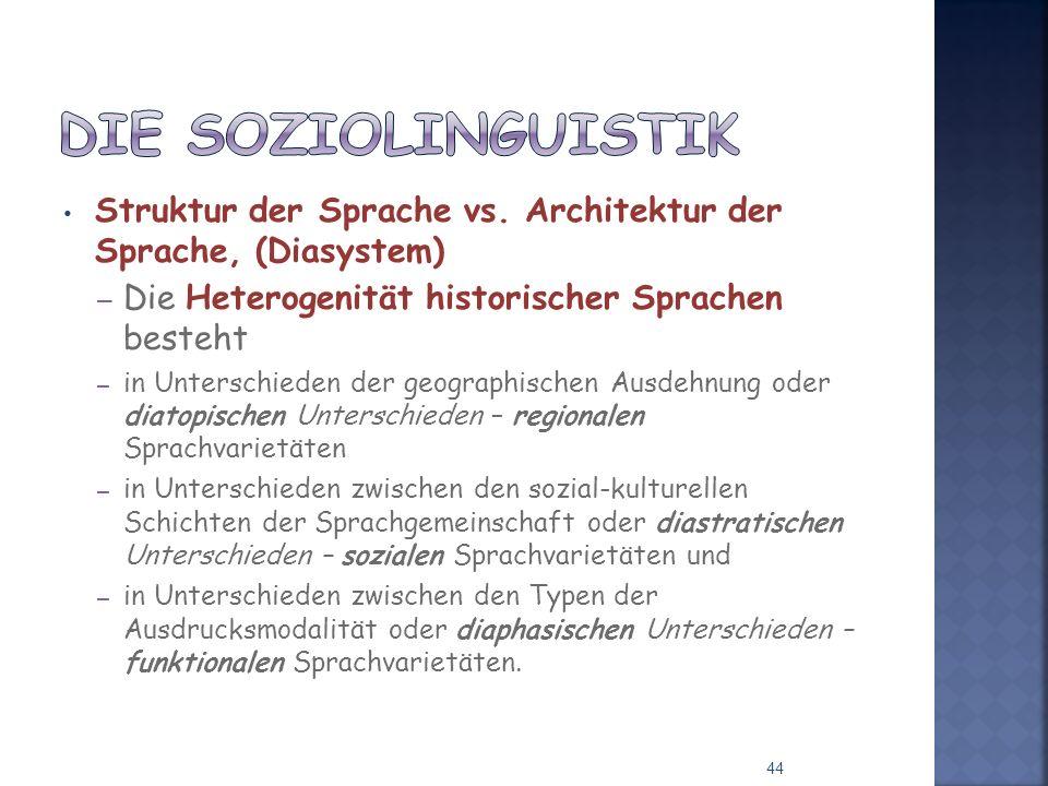 Struktur der Sprache vs. Architektur der Sprache, (Diasystem) – Die Heterogenität historischer Sprachen besteht – in Unterschieden der geographischen