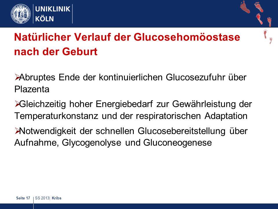SS 2013| KribsSeite 17 Natürlicher Verlauf der Glucosehomöostase nach der Geburt Abruptes Ende der kontinuierlichen Glucosezufuhr über Plazenta Gleich