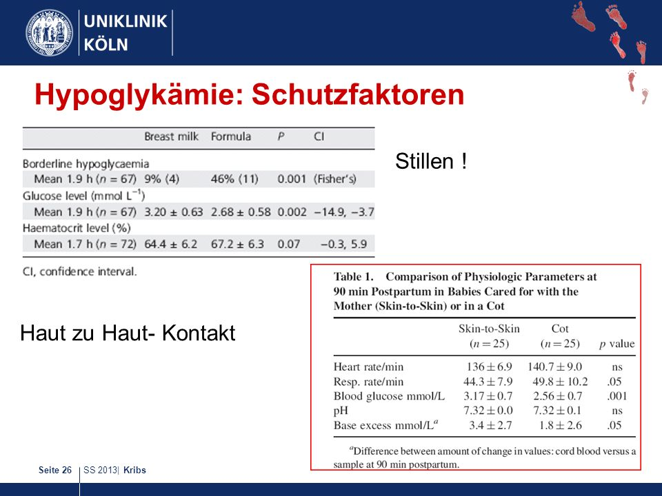 SS 2013| KribsSeite 26 Hypoglykämie: Schutzfaktoren Stillen ! Haut zu Haut- Kontakt