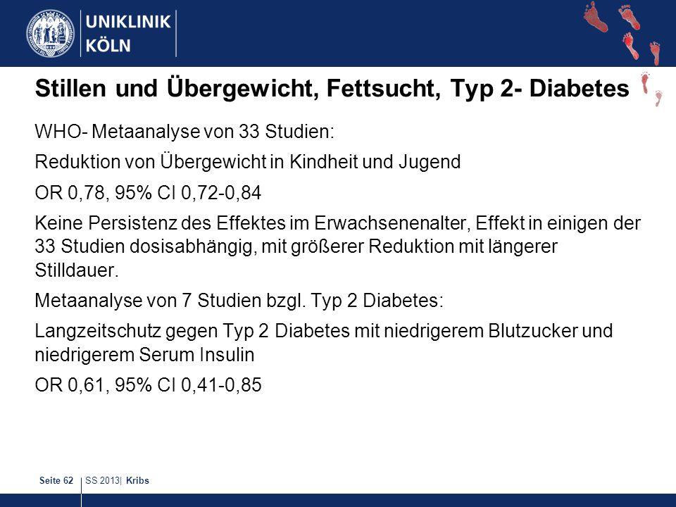 SS 2013| KribsSeite 62 Stillen und Übergewicht, Fettsucht, Typ 2- Diabetes WHO- Metaanalyse von 33 Studien: Reduktion von Übergewicht in Kindheit und