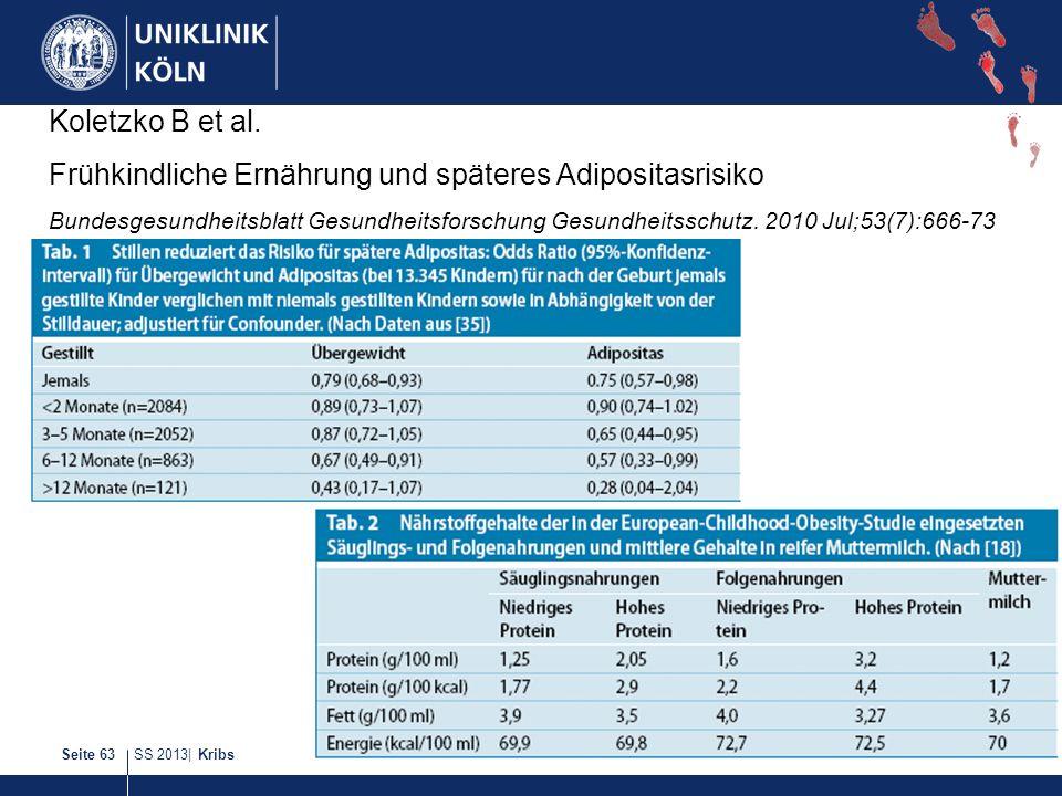 SS 2013| KribsSeite 63 Koletzko B et al. Frühkindliche Ernährung und späteres Adipositasrisiko Bundesgesundheitsblatt Gesundheitsforschung Gesundheits