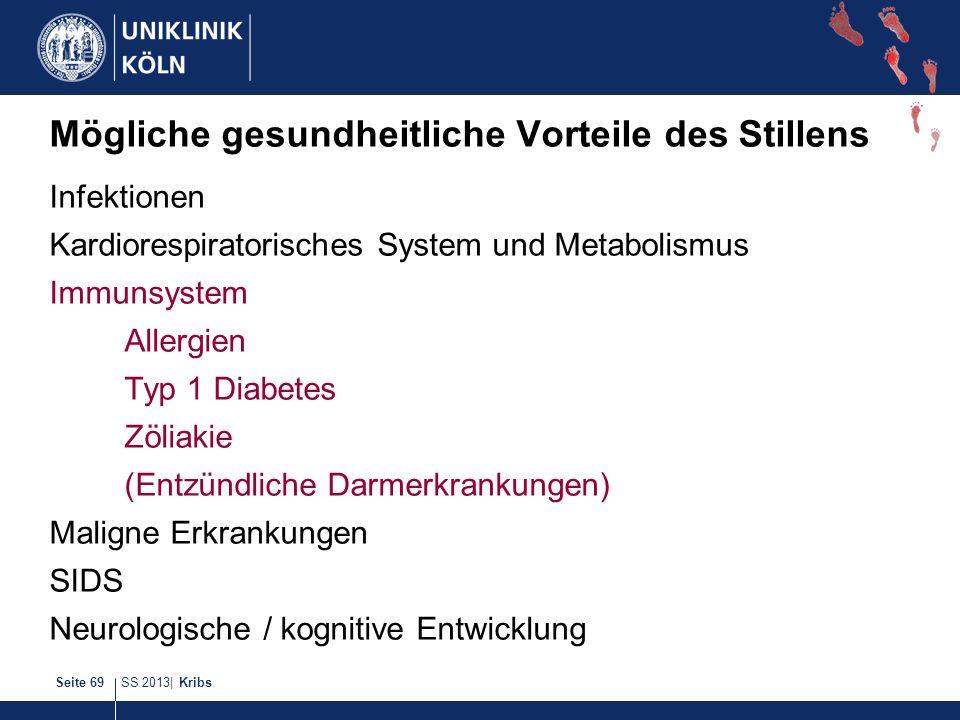 SS 2013| KribsSeite 69 Mögliche gesundheitliche Vorteile des Stillens Infektionen Kardiorespiratorisches System und Metabolismus Immunsystem Allergien