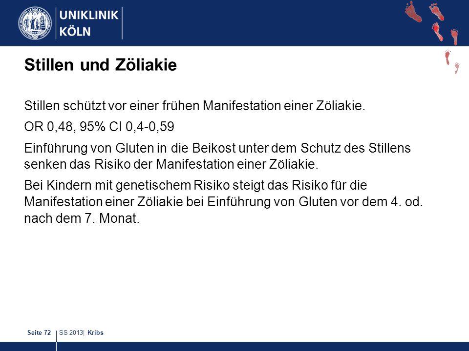 SS 2013| KribsSeite 72 Stillen und Zöliakie Stillen schützt vor einer frühen Manifestation einer Zöliakie. OR 0,48, 95% CI 0,4-0,59 Einführung von Glu