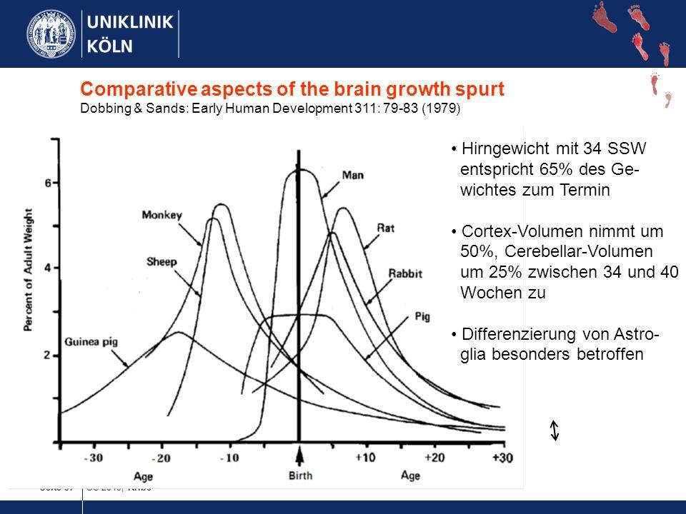 SS 2013| KribsSeite 97 Comparative aspects of the brain growth spurt Dobbing & Sands: Early Human Development 311: 79-83 (1979) Hirngewicht mit 34 SSW