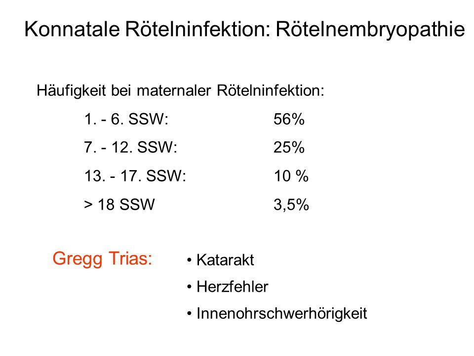 Cremer, H: Consilium infectiorum Vision-Verlag, 1998 Sitzmann FC: Pädiatrie, Hippokrates Verlag, 1995 Exanthema subitum